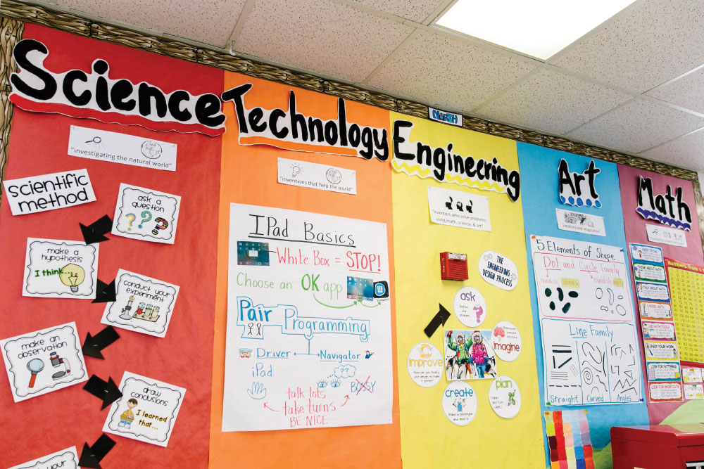 Camille Jones' STEAM lab classroom wall